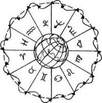 отдых по знаком зодиака